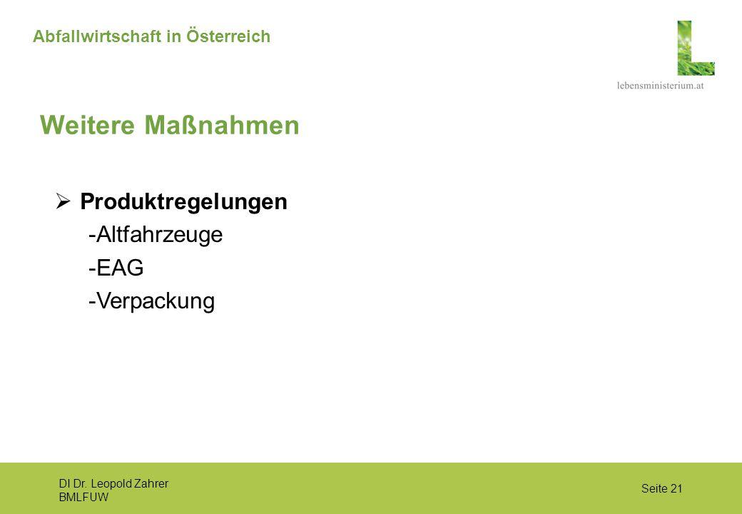 DI Dr. Leopold Zahrer BMLFUW Seite 21 Abfallwirtschaft in Österreich Weitere Maßnahmen  Produktregelungen -Altfahrzeuge -EAG -Verpackung