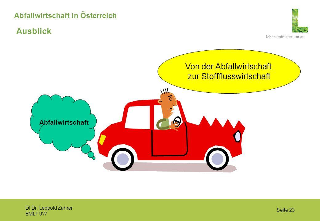 DI Dr. Leopold Zahrer BMLFUW Seite 23 Abfallwirtschaft in Österreich Ausblick Abfallwirtschaft Von der Abfallwirtschaft zur Stoffflusswirtschaft