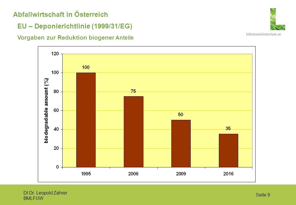 DI Dr. Leopold Zahrer BMLFUW Seite 9 Abfallwirtschaft in Österreich EU – Deponierichtlinie (1999/31/EG) Vorgaben zur Reduktion biogener Anteile
