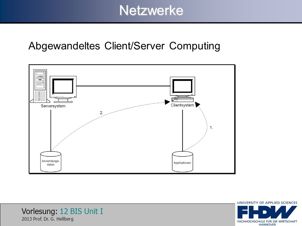 Vorlesung: 12 BIS Unit I 2013 Prof. Dr. G. HellbergNetzwerke Abgewandeltes Client/Server Computing
