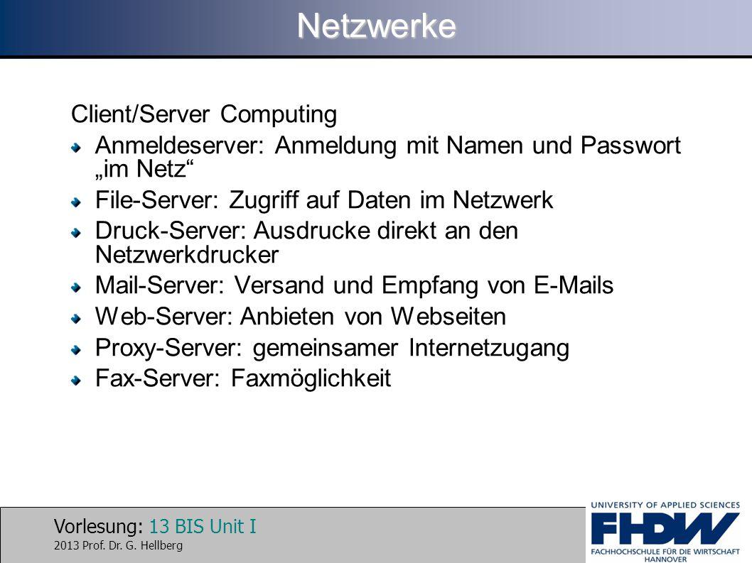 """Vorlesung: 13 BIS Unit I 2013 Prof. Dr. G. HellbergNetzwerke Client/Server Computing Anmeldeserver: Anmeldung mit Namen und Passwort """"im Netz"""" File-Se"""