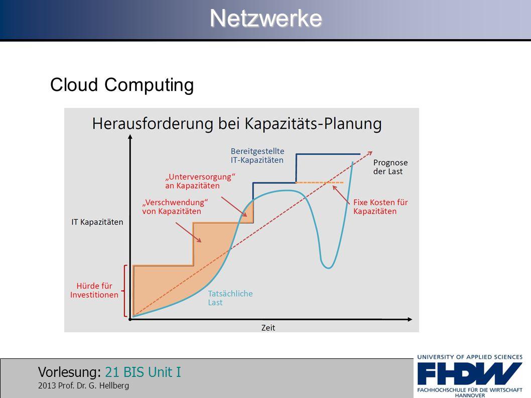 Vorlesung: 21 BIS Unit I 2013 Prof. Dr. G. HellbergNetzwerke Cloud Computing