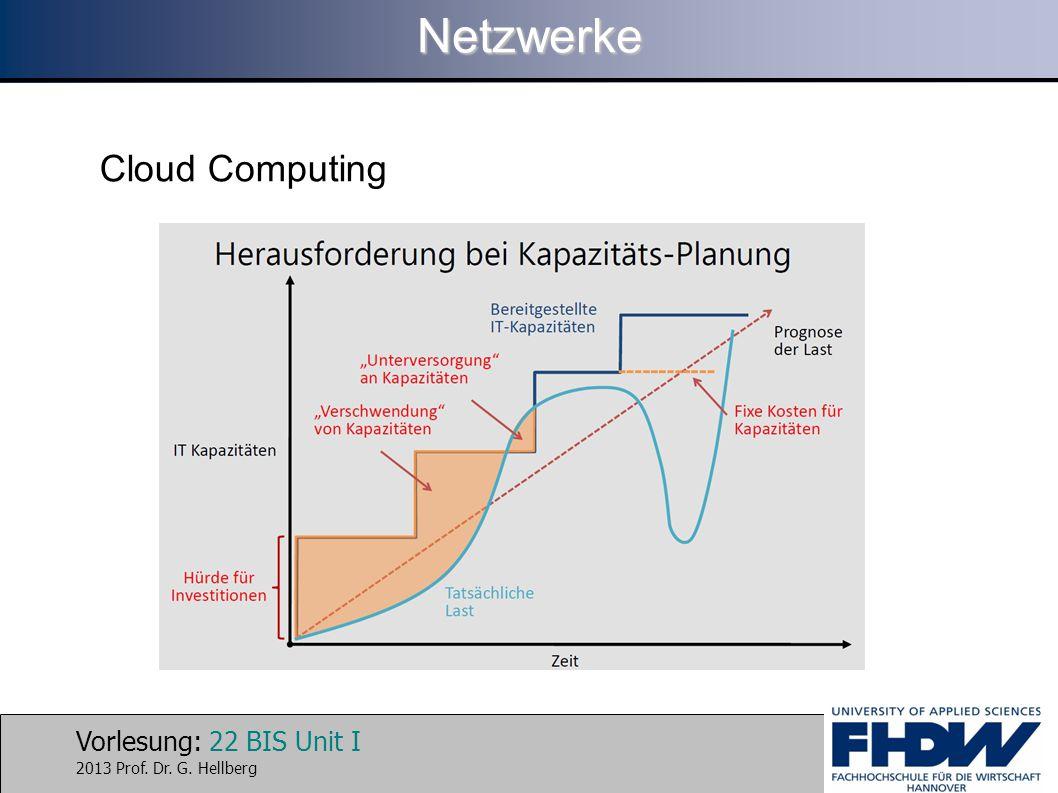Vorlesung: 22 BIS Unit I 2013 Prof. Dr. G. HellbergNetzwerke Cloud Computing