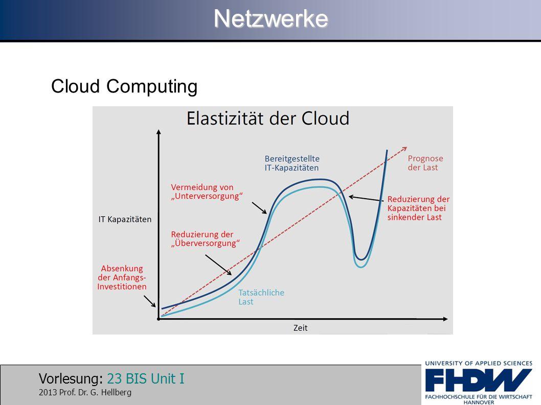 Vorlesung: 23 BIS Unit I 2013 Prof. Dr. G. HellbergNetzwerke Cloud Computing