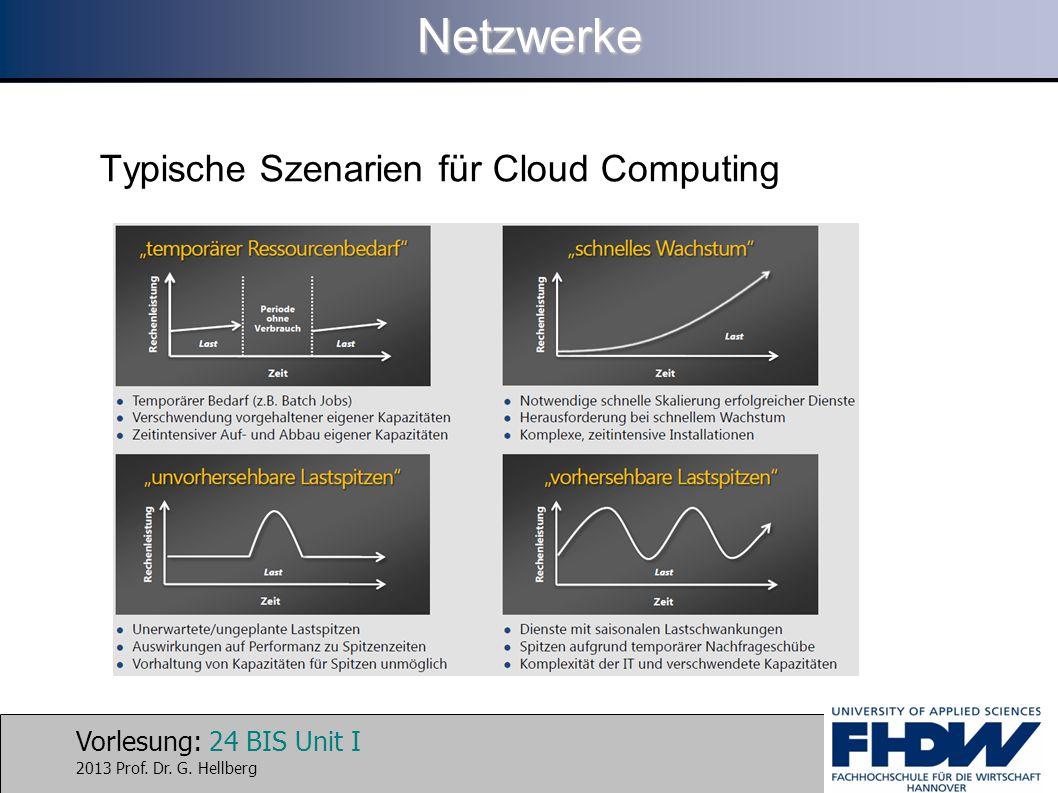 Vorlesung: 24 BIS Unit I 2013 Prof. Dr. G. HellbergNetzwerke Typische Szenarien für Cloud Computing