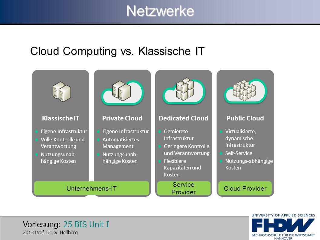 Vorlesung: 25 BIS Unit I 2013 Prof. Dr. G. HellbergNetzwerke Cloud Computing vs. Klassische IT Klassische ITDedicated CloudPublic CloudPrivate Cloud U