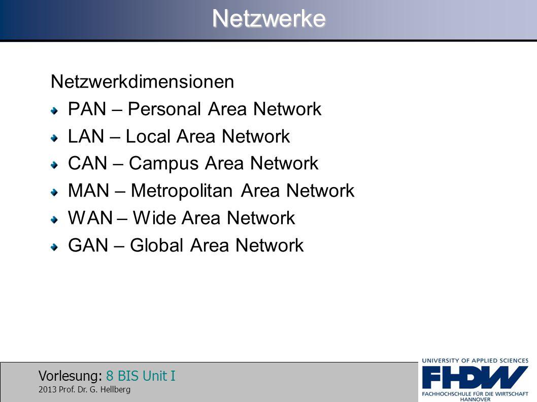 Vorlesung: 8 BIS Unit I 2013 Prof. Dr. G. HellbergNetzwerke Netzwerkdimensionen PAN – Personal Area Network LAN – Local Area Network CAN – Campus Area