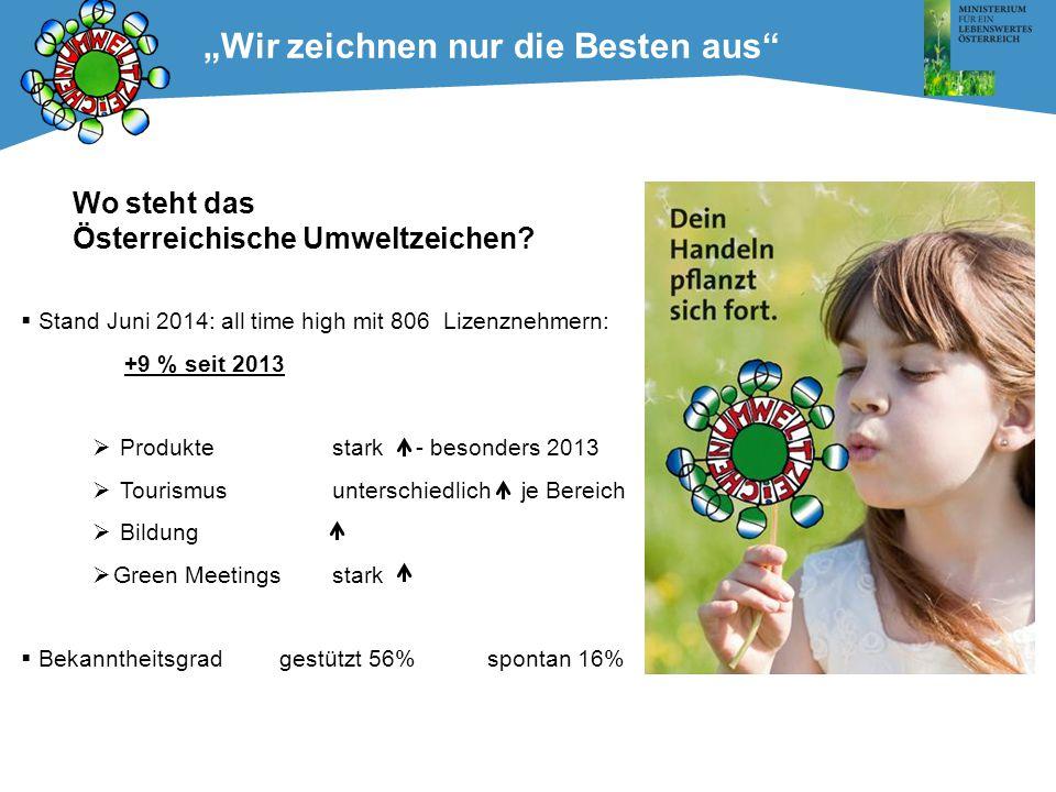 Wo steht das Österreichische Umweltzeichen?  Stand Juni 2014: all time high mit 806 Lizenznehmern: +9 % seit 2013  Produkte stark - besonders 2013 