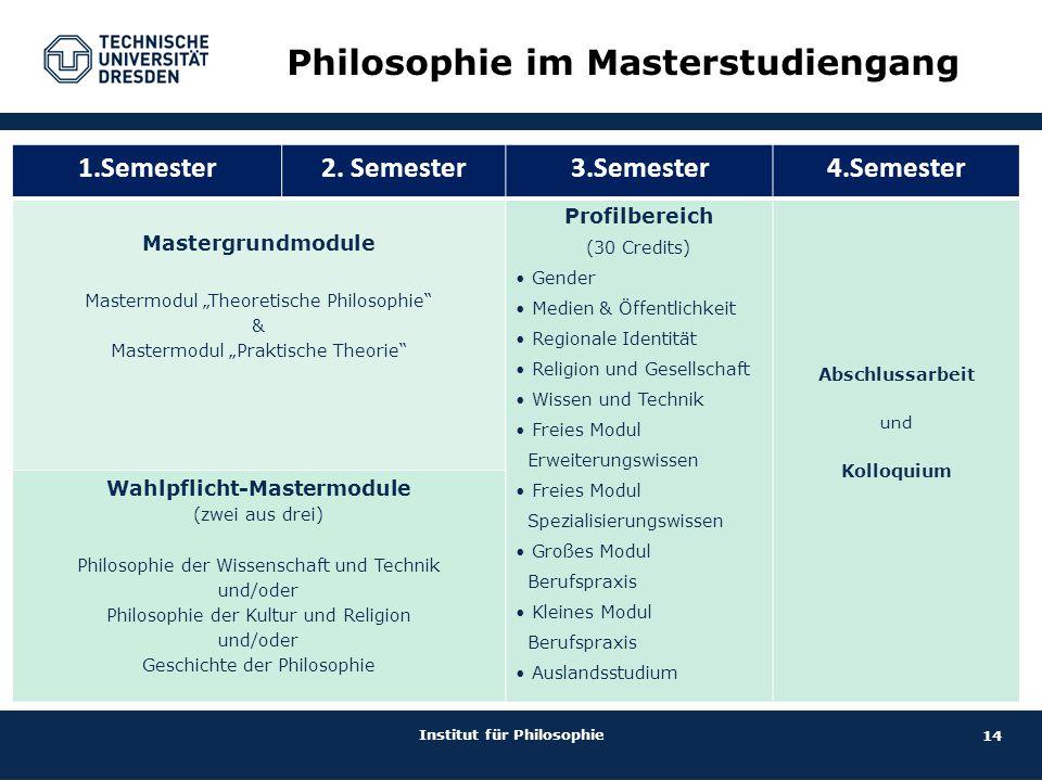 """14 Institut für Philosophie Philosophie im Masterstudiengang 1.Semester2. Semester3.Semester4.Semester Mastergrundmodule Mastermodul """"Theoretische Phi"""