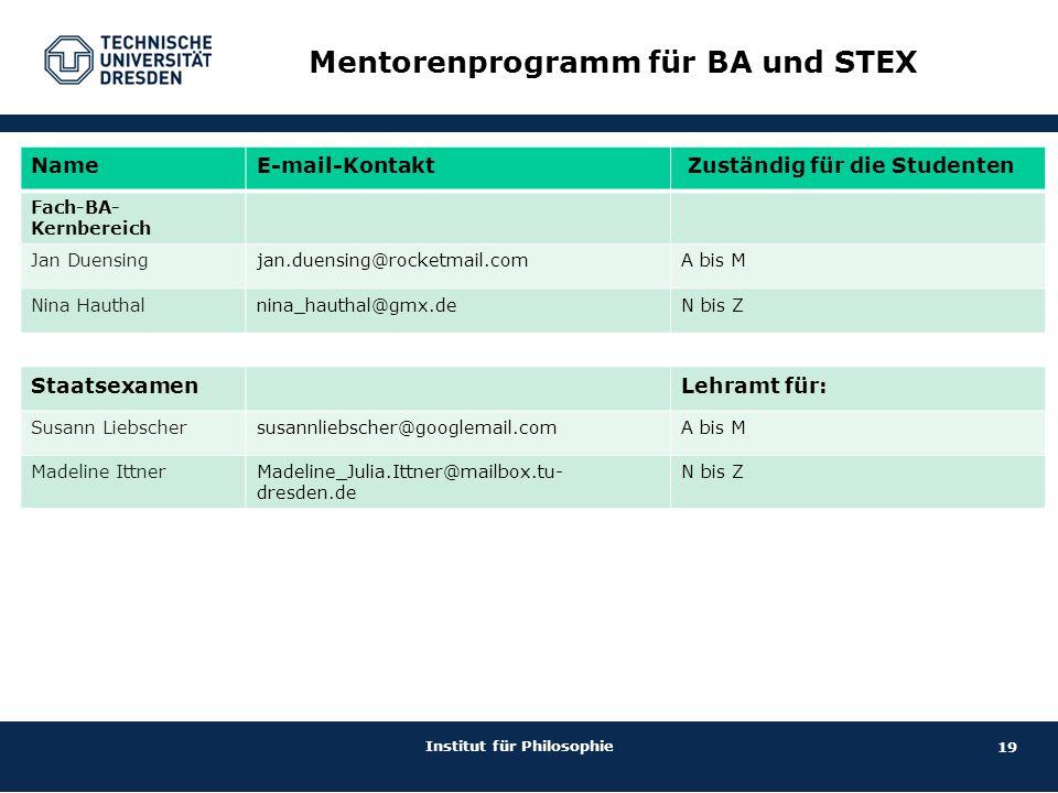 19 Institut für Philosophie Mentorenprogramm für BA und STEX NameE-mail-Kontakt Zuständig für die Studenten Fach-BA- Kernbereich Jan Duensing jan.duen
