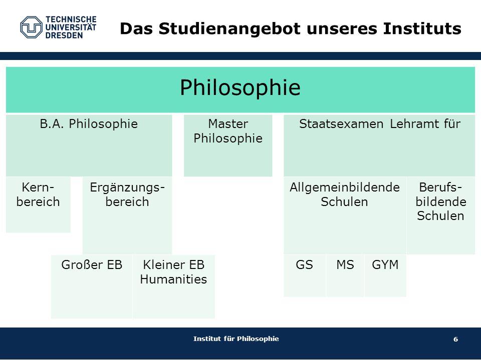 6 Das Studienangebot unseres Instituts Institut für Philosophie Philosophie B.A. PhilosophieMaster Philosophie Staatsexamen Lehramt für Kern- bereich