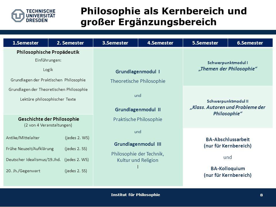 8 Philosophie als Kernbereich und großer Ergänzungsbereich Institut für Philosophie 1.Semester2. Semester3.Semester4.Semester5.Semester6.Semester Phil
