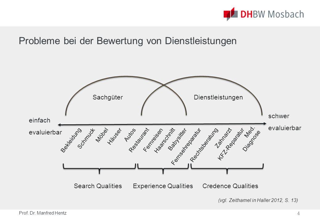 5 Prof.Dr. Manfred Hentz Entwicklung von Industrieunternehmen (in Anlehnung an Freiling 2002, S.