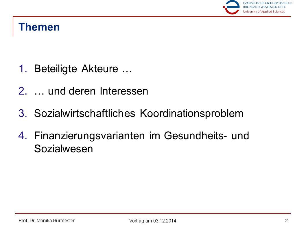Themen 1.Beteiligte Akteure … 2.… und deren Interessen 3.Sozialwirtschaftliches Koordinationsproblem 4.Finanzierungsvarianten im Gesundheits- und Sozi