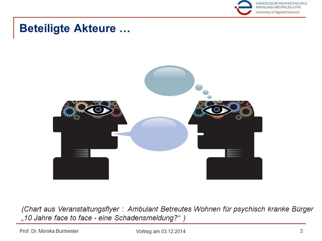 Beteiligte Akteure … Prof. Dr. Monika Burmester Vortrag am 03.12.2014 3 (Chart aus Veranstaltungsflyer : Ambulant Betreutes Wohnen für psychisch krank