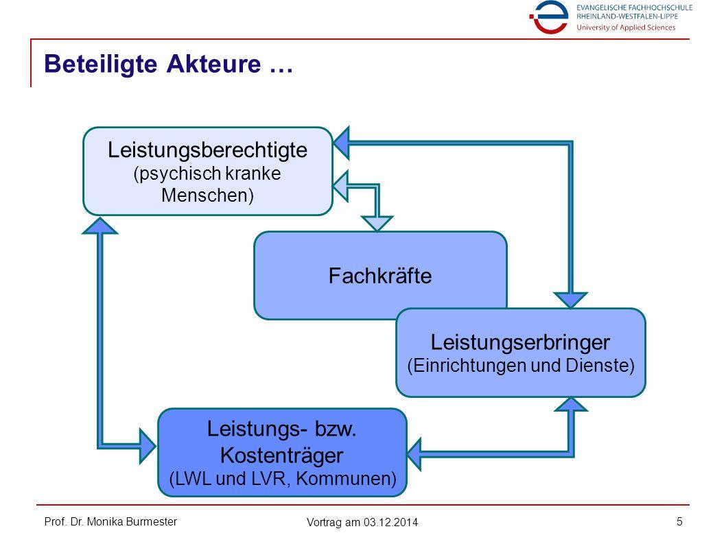 Beteiligte Akteure … Prof. Dr. Monika Burmester Vortrag am 03.12.2014 5 Leistungsberechtigte (psychisch kranke Menschen) Fachkräfte Leistungserbringer
