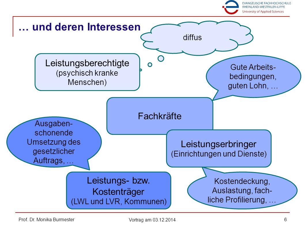 … und deren Interessen Prof. Dr. Monika Burmester Vortrag am 03.12.2014 6 Leistungsberechtigte (psychisch kranke Menschen) Fachkräfte Leistungserbring