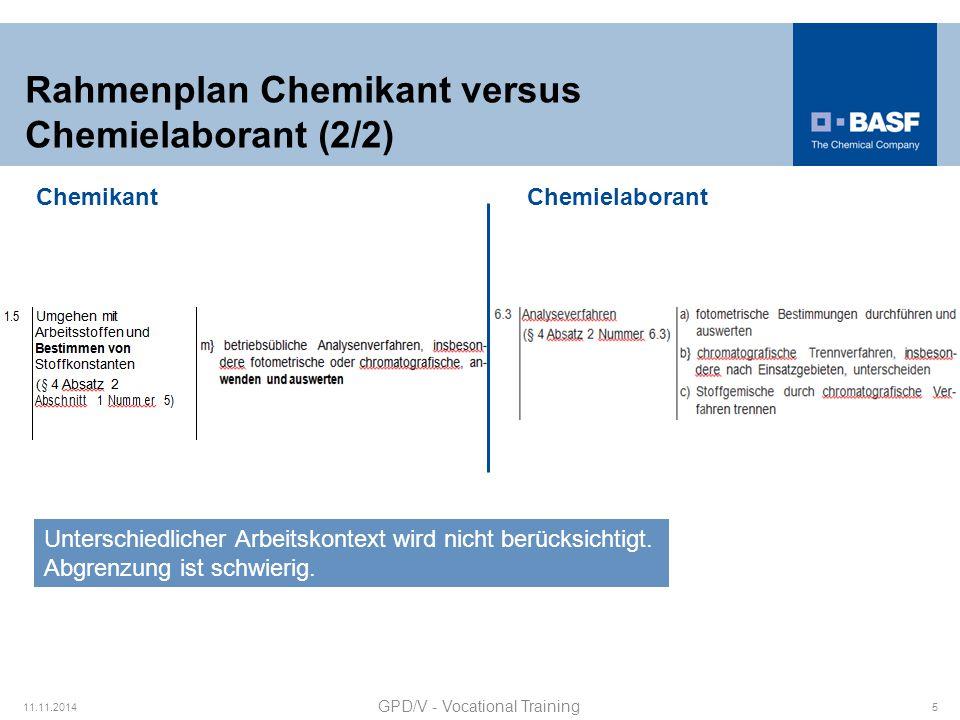 Rahmenplan Chemikant versus Chemielaborant (2/2) 11.11.2014 GPD/V - Vocational Training 5 Unterschiedlicher Arbeitskontext wird nicht berücksichtigt.