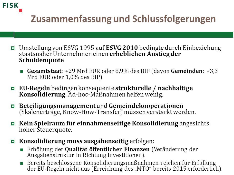Zusammenfassung und Schlussfolgerungen  Umstellung von ESVG 1995 auf ESVG 2010 bedingte durch Einbeziehung staatsnaher Unternehmen einen erheblichen