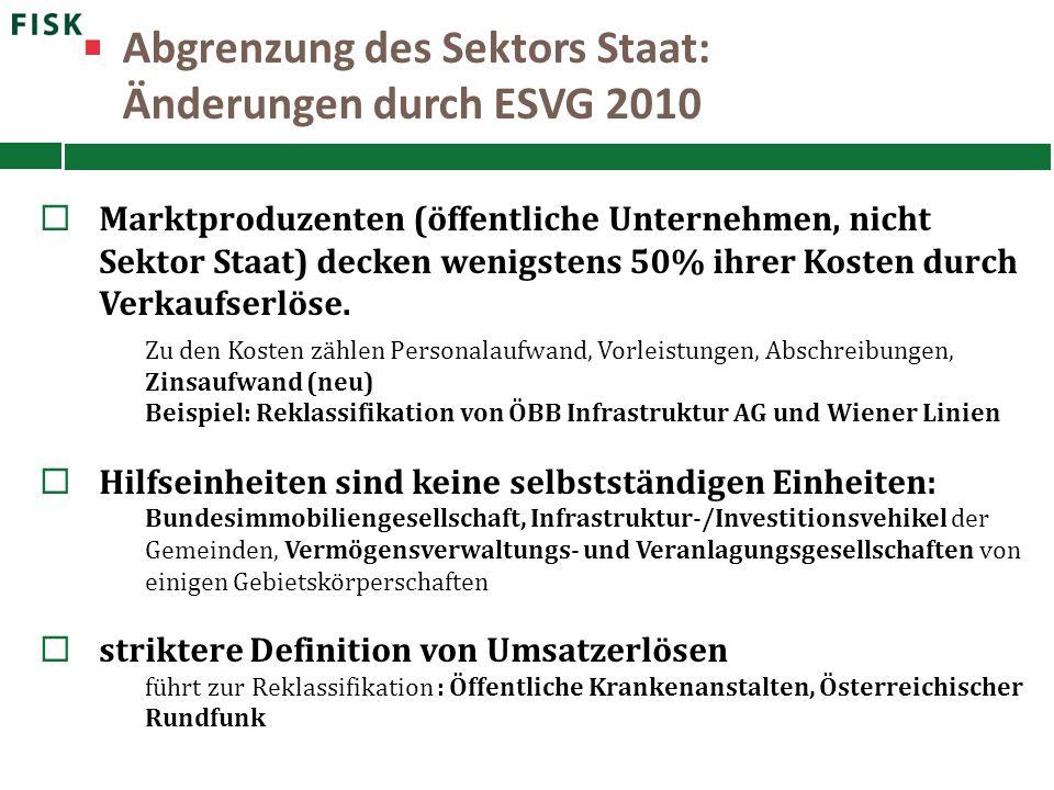 Abgrenzung des Sektors Staat: Änderungen durch ESVG 2010  Marktproduzenten (öffentliche Unternehmen, nicht Sektor Staat) decken wenigstens 50% ihrer