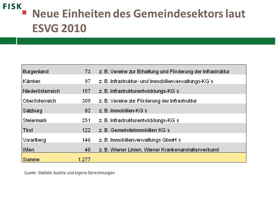 Maastricht-Schuld der Gemeinden pro Kopf (Jahresendstände in EUR) Bruttoschuldenkonzept, d.h.