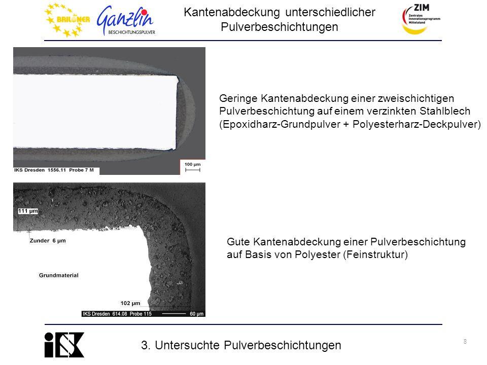 8 3. Untersuchte Pulverbeschichtungen Geringe Kantenabdeckung einer zweischichtigen Pulverbeschichtung auf einem verzinkten Stahlblech (Epoxidharz-Gru