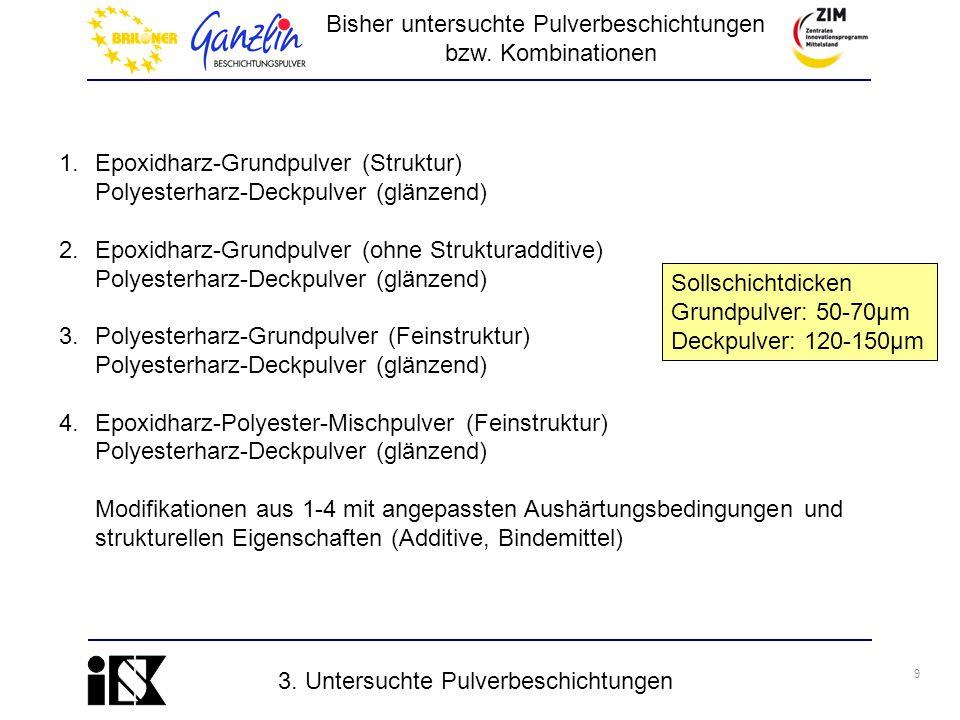 9 Bisher untersuchte Pulverbeschichtungen bzw. Kombinationen Sollschichtdicken Grundpulver: 50-70µm Deckpulver: 120-150µm 3. Untersuchte Pulverbeschic