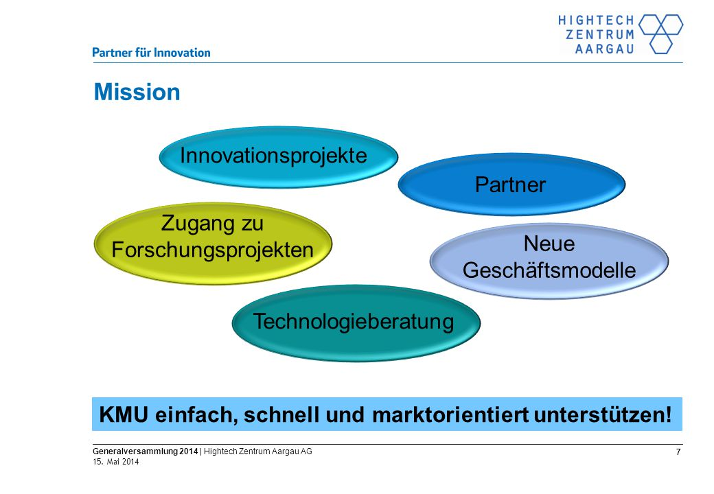 Science to Market 7 Generalversammlung 2014 | Hightech Zentrum Aargau AG 15.