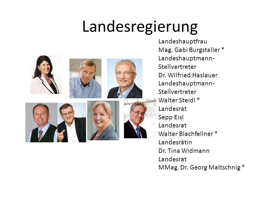 Landesregierung Landeshauptfrau Mag. Gabi Burgstaller * Landeshauptmann- Stellvertreter Dr. Wilfried Haslauer Landeshauptmann- Stellvertreter Walter S