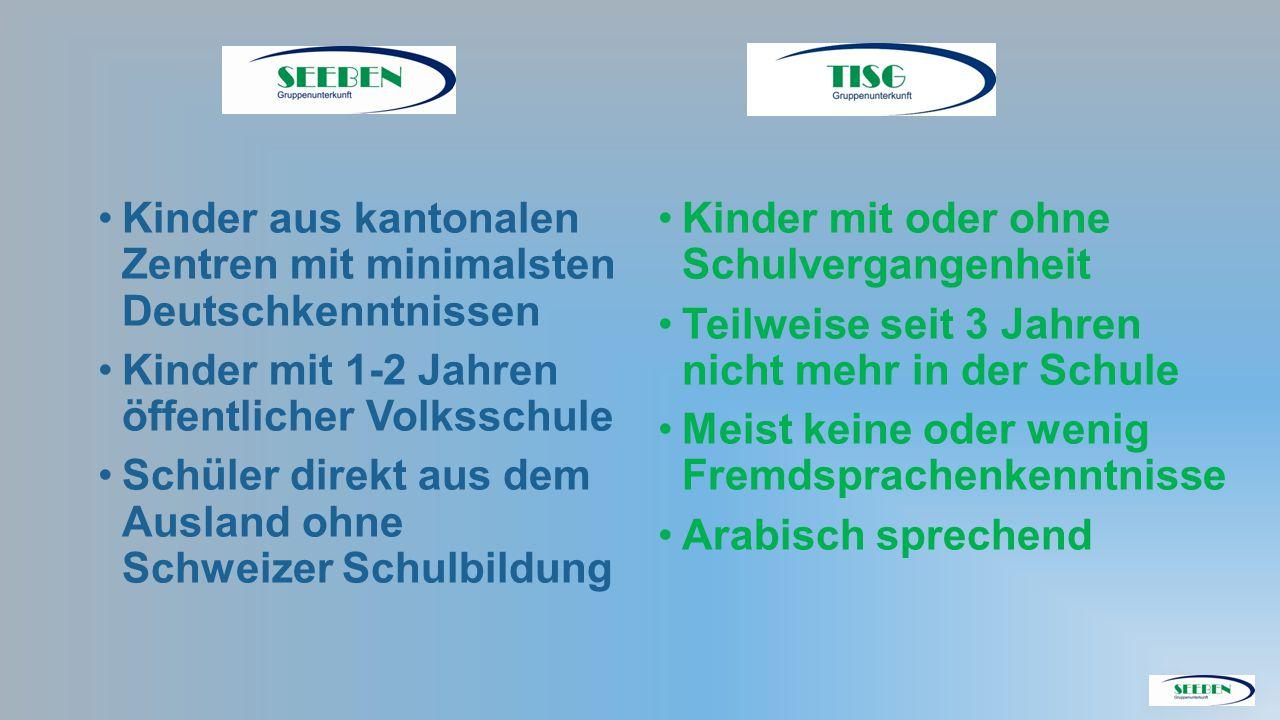 Kinder aus kantonalen Zentren mit minimalsten Deutschkenntnissen Kinder mit 1-2 Jahren öffentlicher Volksschule Schüler direkt aus dem Ausland ohne Sc