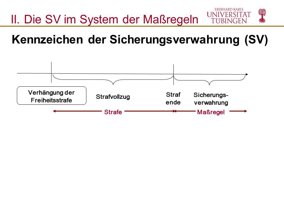 Verhängung der Freiheitsstrafe Strafvollzug Strafe Straf ende Sicherungs- verwahrung Ma ß regel Kennzeichen der Sicherungsverwahrung (SV) II. Die SV i