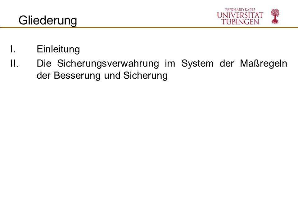 I.Einleitung II.Die Sicherungsverwahrung im System der Maßregeln der Besserung und Sicherung Gliederung