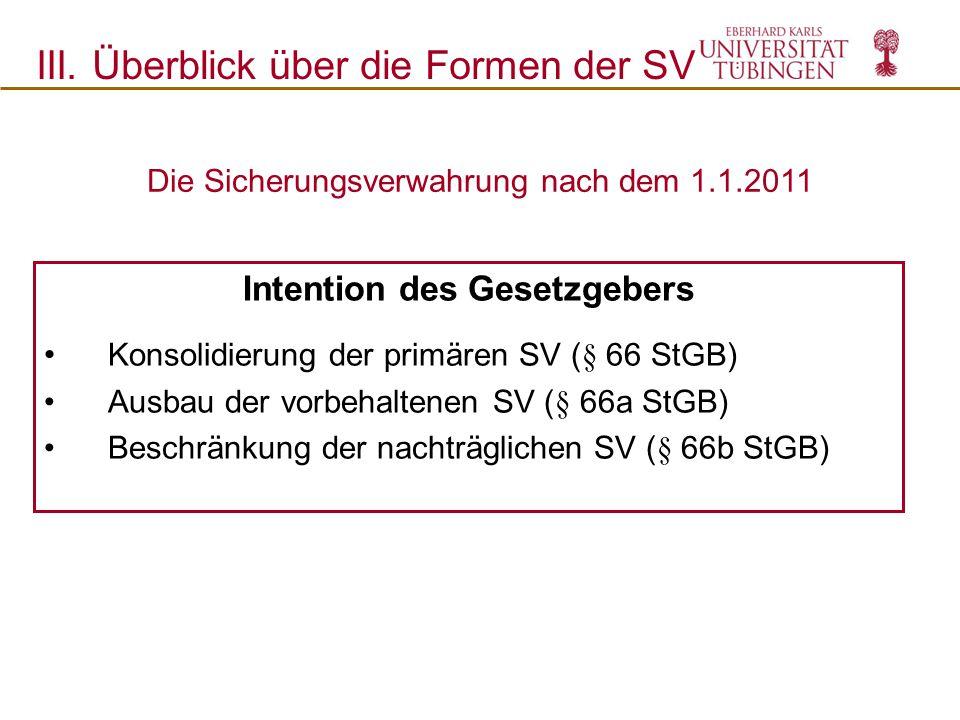 Die Sicherungsverwahrung nach dem 1.1.2011 Intention des Gesetzgebers Konsolidierung der primären SV (§ 66 StGB) Ausbau der vorbehaltenen SV (§ 66a St