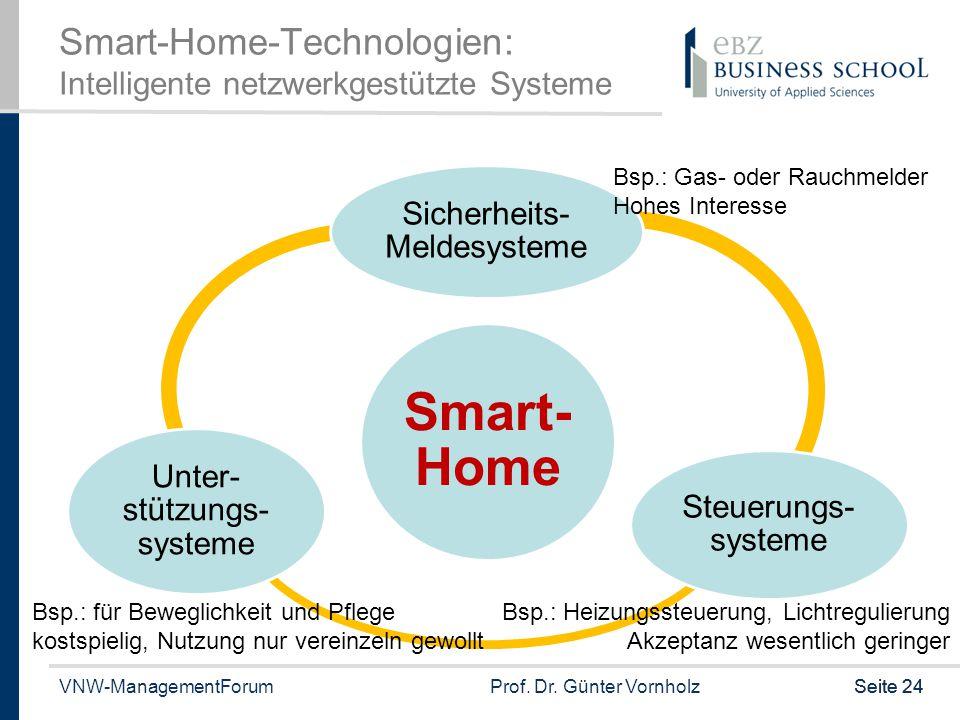 VNW-ManagementForumProf. Dr. Günter VornholzSeite 24 Smart-Home-Technologien: Intelligente netzwerkgestützte Systeme Smart- Home Sicherheits- Meldesys