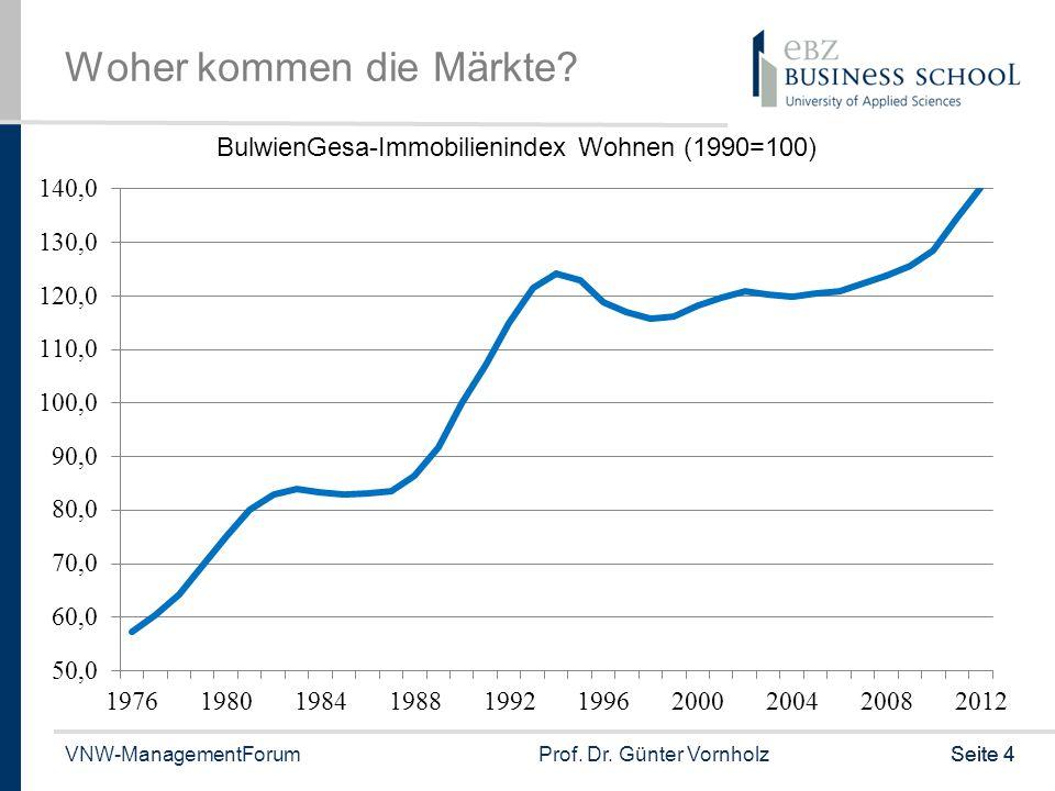 VNW-ManagementForumProf. Dr. Günter VornholzSeite 4 Woher kommen die Märkte? BulwienGesa-Immobilienindex Wohnen (1990=100)
