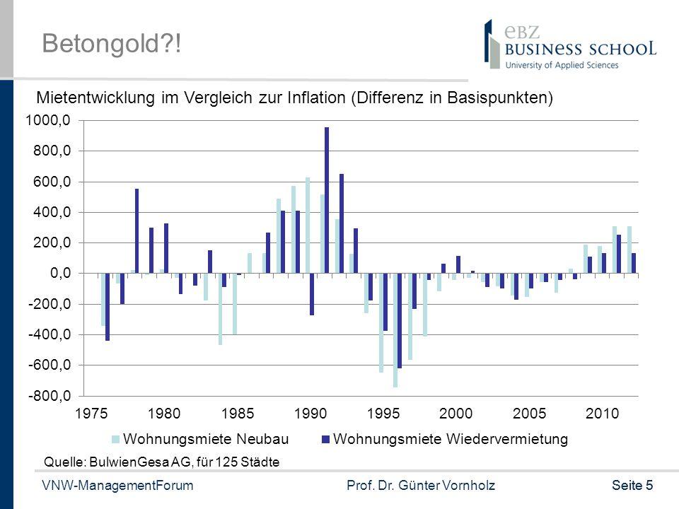 VNW-ManagementForumProf.Dr. Günter VornholzSeite 5 Betongold?.