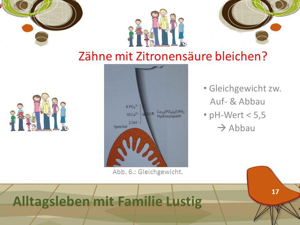 Alltagsleben mit Familie Lustig Abb. 6.: Gleichgewicht. Zähne mit Zitronensäure bleichen? Gleichgewicht zw. Auf- & Abbau pH-Wert < 5,5  Abbau 17
