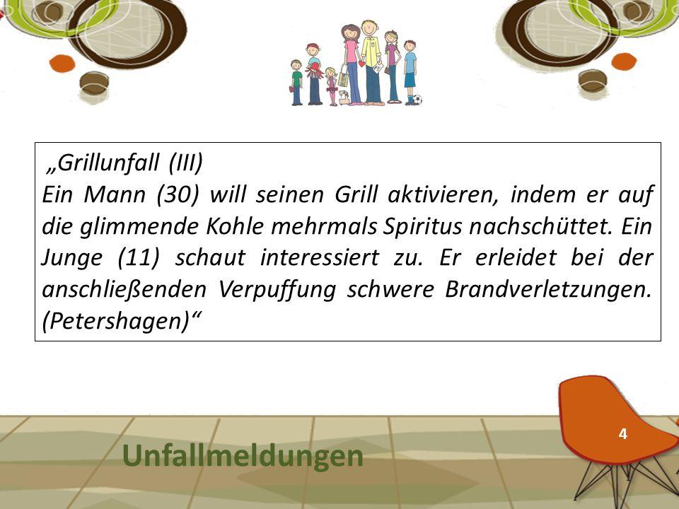 """Unfallmeldungen """"Grillunfall (III) Ein Mann (30) will seinen Grill aktivieren, indem er auf die glimmende Kohle mehrmals Spiritus nachschüttet. Ein Ju"""