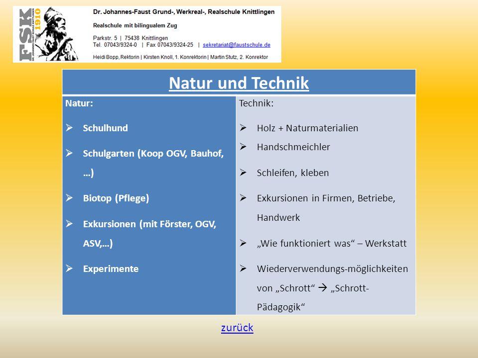 """Natur und Technik Natur:  Schulhund  Schulgarten (Koop OGV, Bauhof, …)  Biotop (Pflege)  Exkursionen (mit Förster, OGV, ASV,…)  Experimente Technik:  Holz + Naturmaterialien  Handschmeichler  Schleifen, kleben  Exkursionen in Firmen, Betriebe, Handwerk  """"Wie funktioniert was – Werkstatt  Wiederverwendungs-möglichkeiten von """"Schrott  """"Schrott- Pädagogik zurück"""
