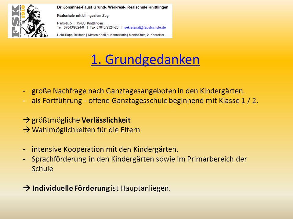 1. Grundgedanken -große Nachfrage nach Ganztagesangeboten in den Kindergärten. -als Fortführung - offene Ganztagesschule beginnend mit Klasse 1 / 2. 