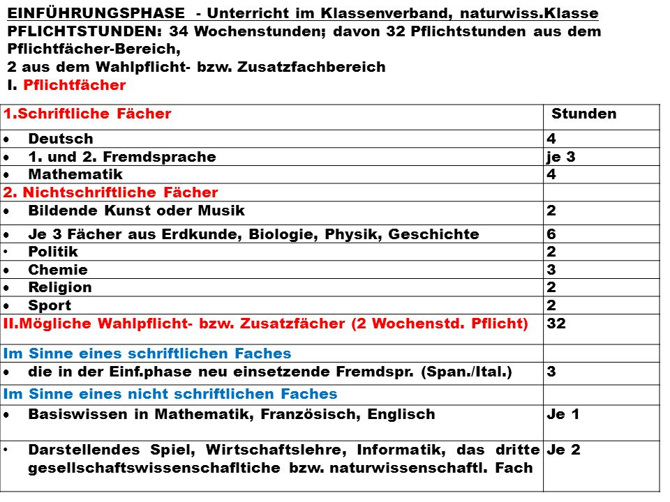 1.Schriftliche Fächer Stunden  Deutsch4  1., 2., 3.