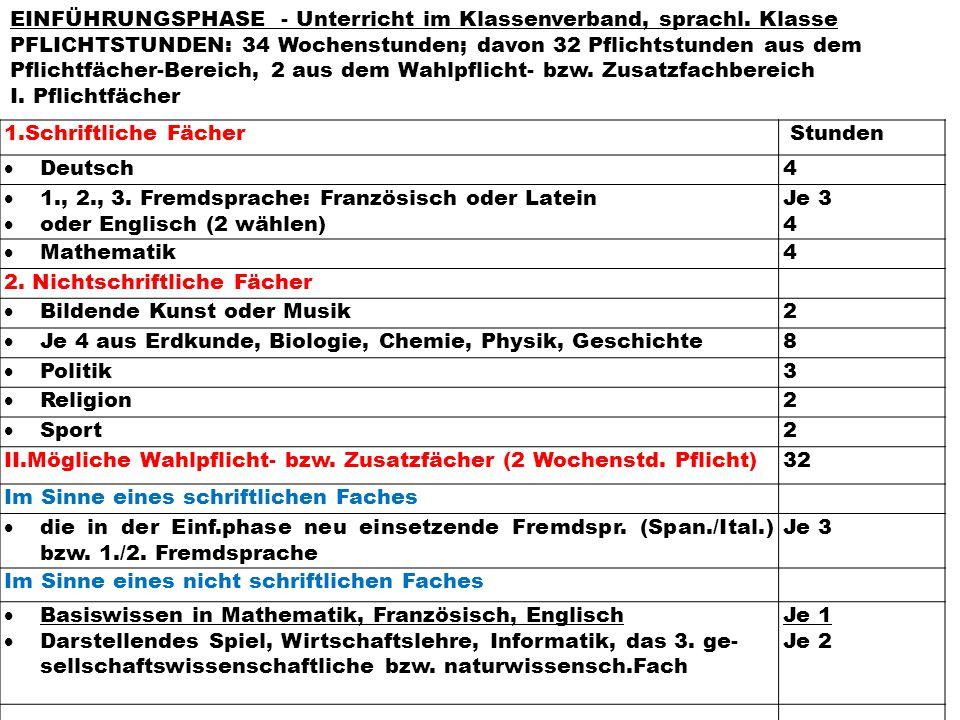 Eckpunkte der gymnasialen Oberstufe Saar Stundenplan