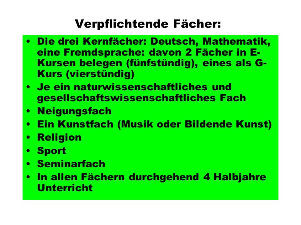 Verpflichtende Fächer: Die drei Kernfächer: Deutsch, Mathematik, eine Fremdsprache: davon 2 Fächer in E- Kursen belegen (fünfstündig), eines als G- Kurs (vierstündig) Je ein naturwissenschaftliches und gesellschaftswissenschaftliches Fach Neigungsfach Ein Kunstfach (Musik oder Bildende Kunst) Religion Sport Seminarfach In allen Fächern durchgehend 4 Halbjahre Unterricht
