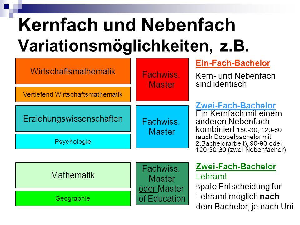 Kernfach und Nebenfach Variationsmöglichkeiten, z.B. Wirtschaftsmathematik Vertiefend Wirtschaftsmathematik Fachwiss. Master Mathematik Geographie Fac