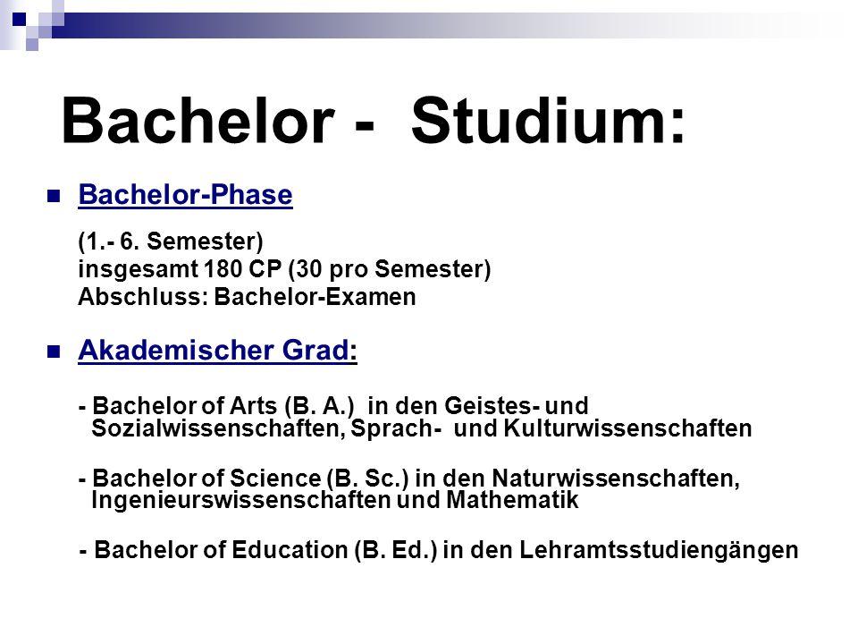 Bachelor - Studium: Bachelor-Phase (1.- 6. Semester) insgesamt 180 CP (30 pro Semester) Abschluss: Bachelor-Examen Akademischer Grad: - Bachelor of Ar
