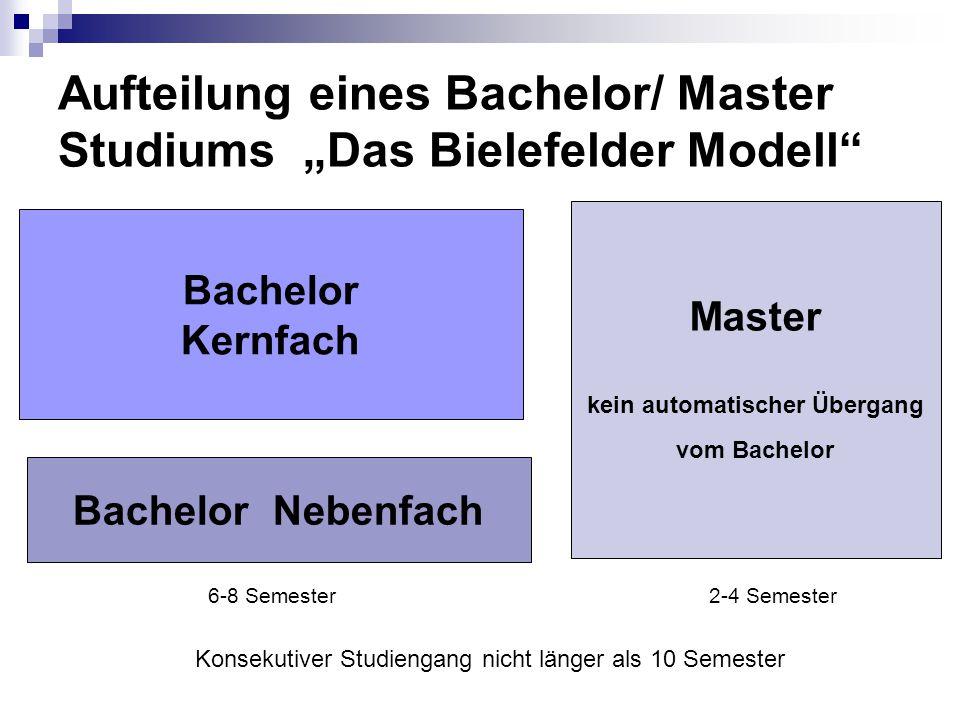 """Aufteilung eines Bachelor/ Master Studiums """"Das Bielefelder Modell"""" Bachelor Kernfach Bachelor Nebenfach Master kein automatischer Übergang vom Bachel"""