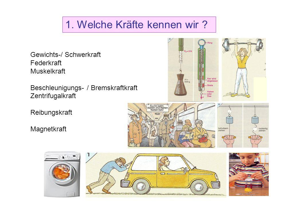 Gewichts-/ Schwerkraft Federkraft Muskelkraft Beschleunigungs- / Bremskraftkraft Zentrifugalkraft Reibungskraft Magnetkraft 1. Welche Kräfte kennen wi