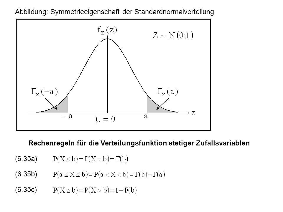 Abbildung: Symmetrieeigenschaft der Standardnormalverteilung Rechenregeln für die Verteilungsfunktion stetiger Zufallsvariablen (6.35a) (6.35b) (6.35c)