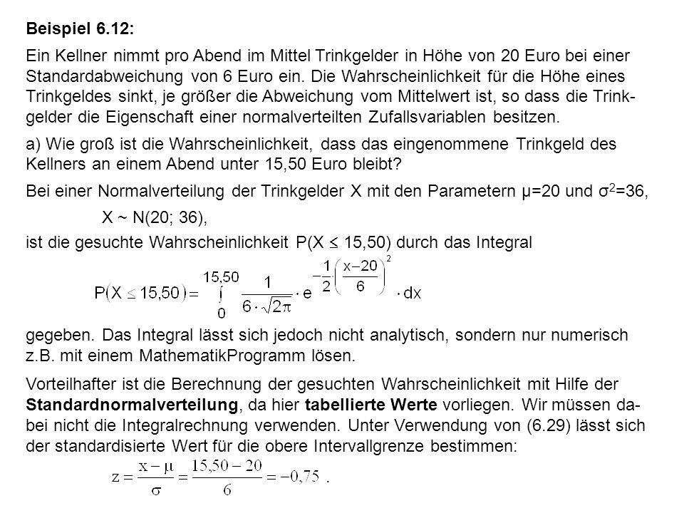Beispiel 6.12: Ein Kellner nimmt pro Abend im Mittel Trinkgelder in Höhe von 20 Euro bei einer Standardabweichung von 6 Euro ein.