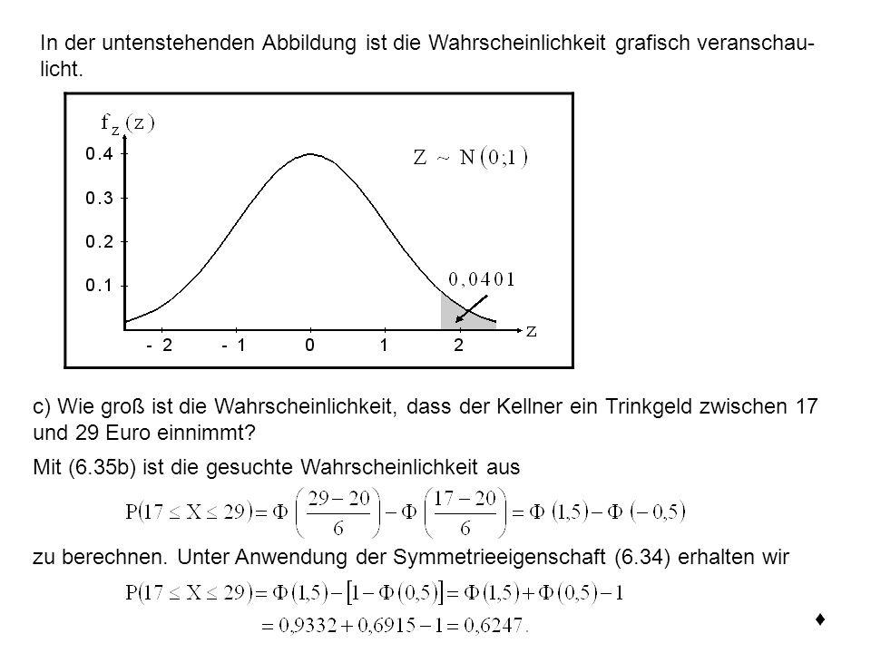In der untenstehenden Abbildung ist die Wahrscheinlichkeit grafisch veranschau- licht.